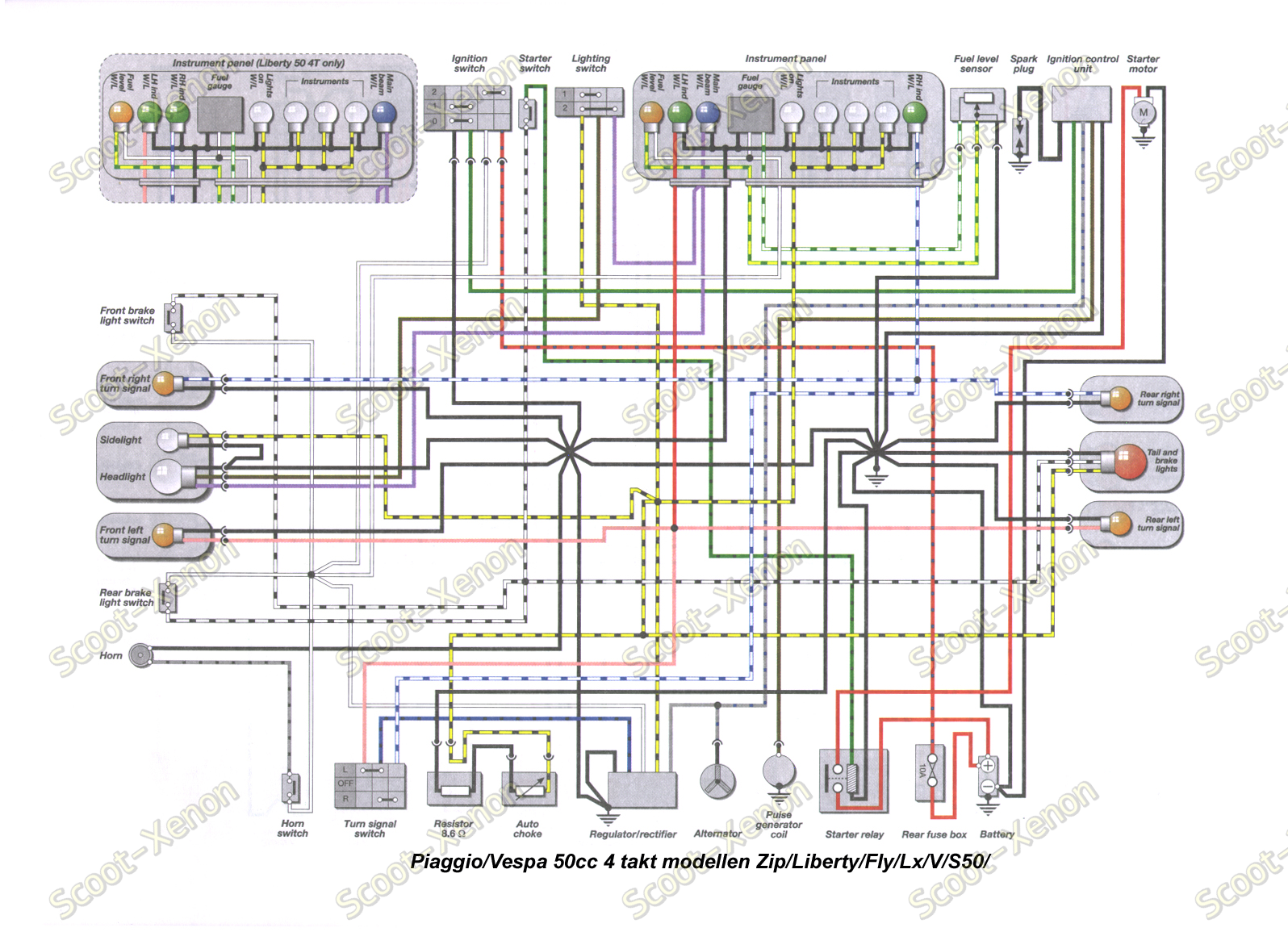 Bms Atv Wiring Diagram as well Tt50sc A1 moreover 260cc 300cc Lh170mm Lh173mn Yp250 Vog Yamaha Linhai likewise China 4 Wheeler Wiring Diagram together with Watch. on 50cc atv wiring diagram